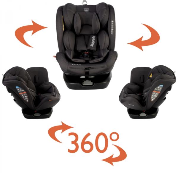 Babyauto Revolva - Anthracite Black 3