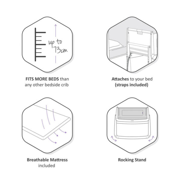 SnuzPod 4 Bedside Crib with Mattress - Dusk Grey 7